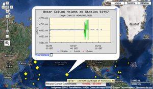 Red de Sensores que permiten detectar el tsunami