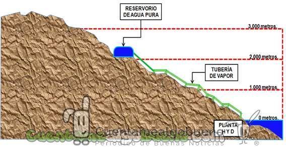 20160922-2-proyecto-hidroelectrica-desalinizadora-luis-nunez-peru-03