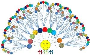 Cadena de difusión del mensaje del 11-11-11