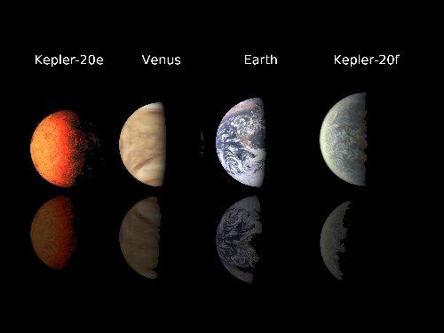 La NASA anuncia el descubrimiento de dos planetas similares a la tierra fuera del Sistema Solar