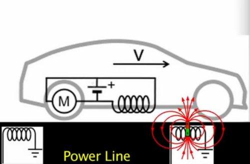 Coches eléctricos que se cargan inalámbricamente