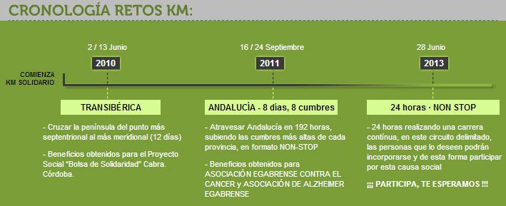 KM Solidario 2013