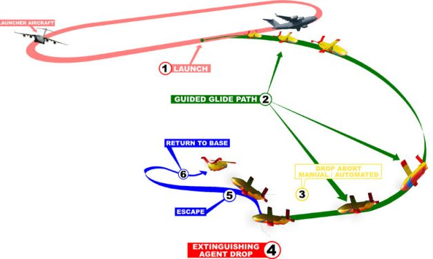 Crean un drone para apagar incendios forestales de noche