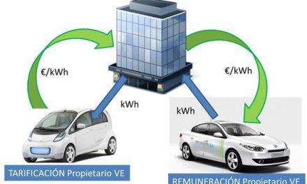 VE2 – Gestión Energética de Edificios con Vehículos Eléctricos
