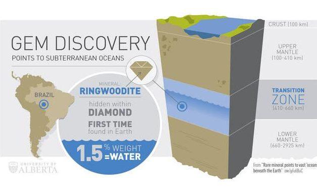 Hallan diamante que prueba la existencia de oasis de agua en las profundidades de la Tierra