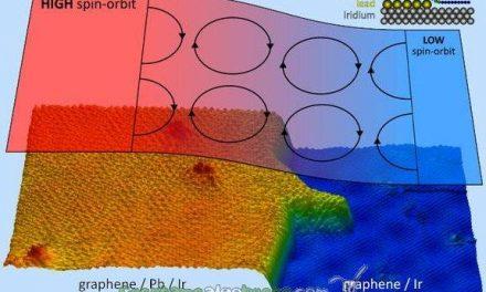 Investigadores españoles avanzan en el uso del Grafeno para la Espintrónica