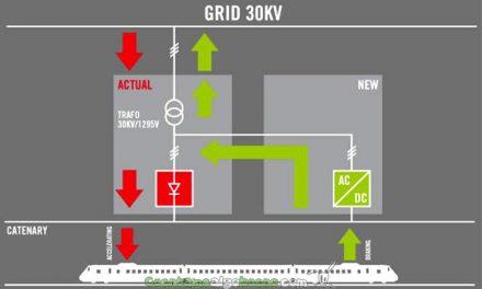 Recuperando energía de tracción