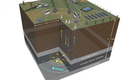 Energía geotérmica con ayuda de CO2
