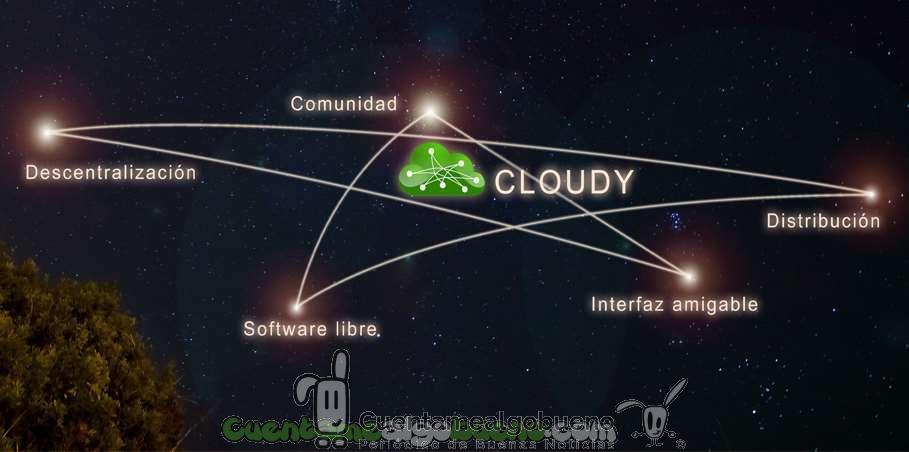Guifi.net una red de telecomunicaciones libre, abierta y neutral