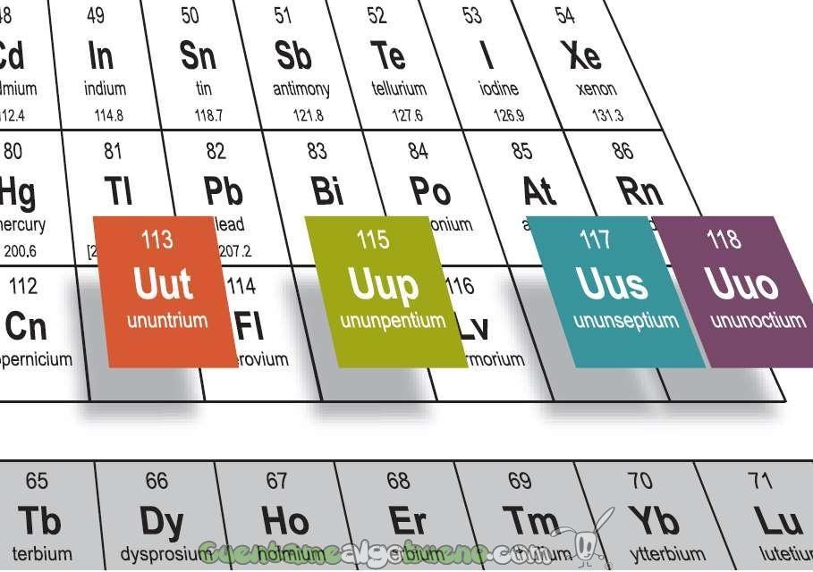 Los cuatro nuevos elementos de la tabla peridica ya tienen nombre los cuatro nuevos elementos de la tabla peridica ya tienen nombre urtaz Choice Image