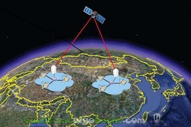 20160828-2-China-lanza-el-primer-satelite-de-telecomunicacion-cuantica-2