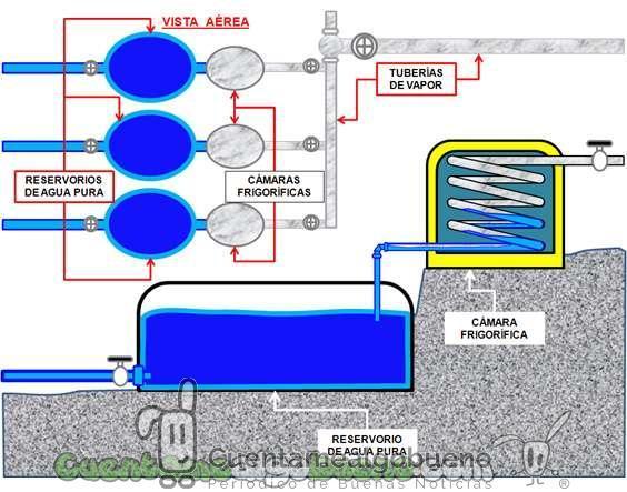 20160922-2-proyecto-hidroelectrica-desalinizadora-luis-nunez-peru-04
