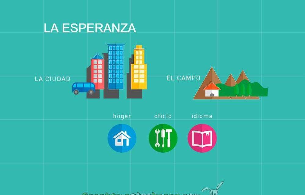 Presentación de la Fundación Somos Ara Arraigo en Madrid