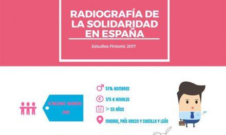 Uno de cada cuatro españoles hizo alguna donación el año pasado