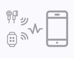 El dispositivo está formado por unos auriculares que registran el encefalograma del usuario, unapulseraque registra el pulso y el estrés y una appprovista de inteligencia artificial que predice los ataques epilépticos y avisa al usuario y a los familiares y cuidadores