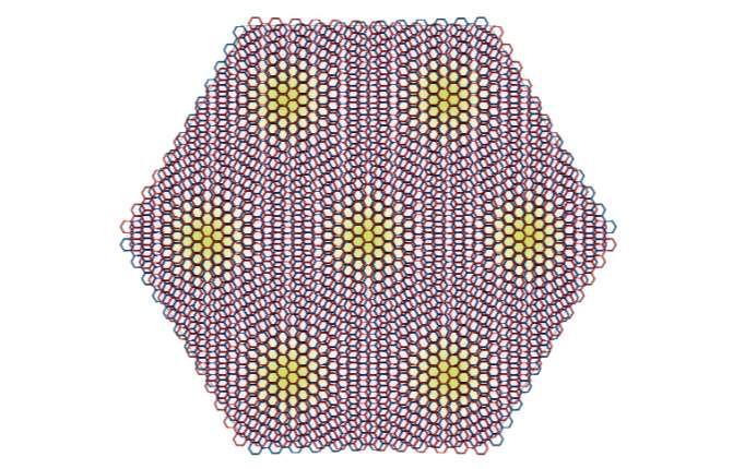 Cuando se giran dos capas de grafeno con el ángulo mágico (1,1 grados) el sistema resultante actúa como los materiales superconductores no convencionales. / Yuan Cao y Pablo Jarillo-Herrero