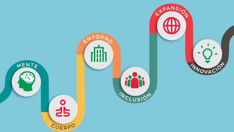 III Congreso Ágora Bienestar del 6 al 7 de junio en Sevilla
