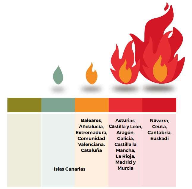 Situación de la planificación de incendios por comunidades autónomas. Fuente: Greenpeace