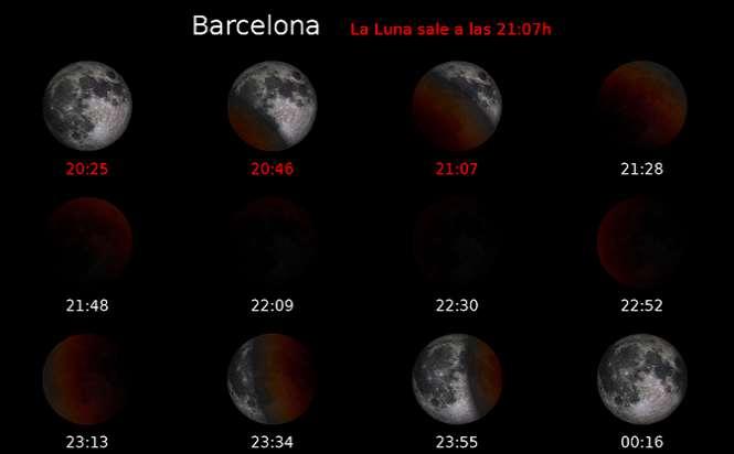 Horario de observación del eclipse total de luna en Barcelona