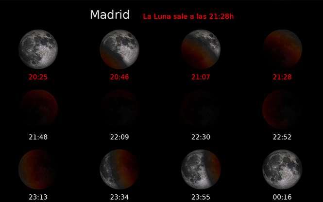Horario de observación del eclipse total de luna en Madrid