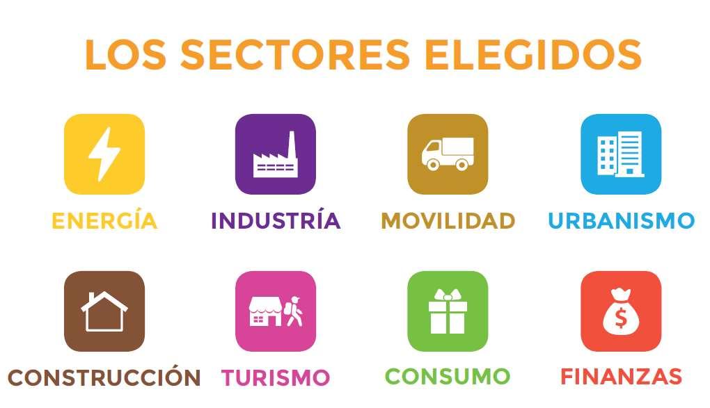 Sectores clave del estudio