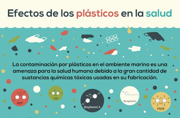 plástico y salud