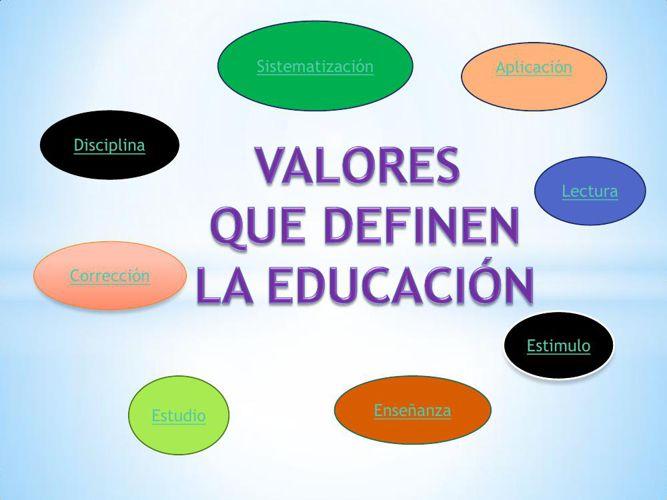 educación en valores, malaga