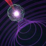 Científicos españoles descubren nueva propiedad de la luz