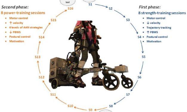 CP-Walker: entrenamiento robótico para niños con parálisis cerebral
